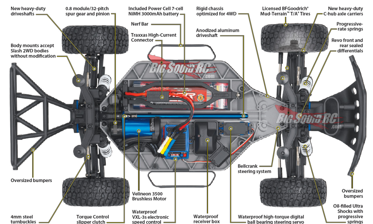 Revo S Parts Diagram Electrical Wiring Traxxas Bouwtekening Achterkant 1 16 Slash Vxl 4 U00d74 Announced U00ab Big Squid Rc Car And Pride Scooter