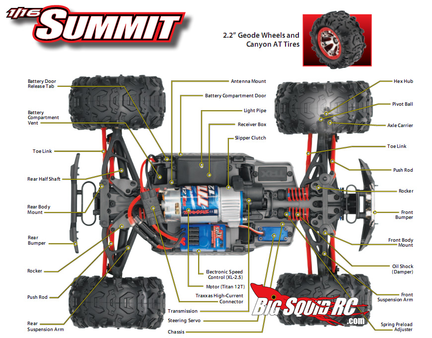 summit rc truck with Traxxas 116 Summit Non Brushless Edition on Futuristic Lawn Mowers moreover Kershaw Designs Basher Edition V3 1 Traxxas E Revo Summit Aluminum Lcg Chassis additionally Tvr Ball X Heavy Duty Driveshafts For Traxxas Revo And Maxx Series Trucks in addition 10 4WD Electric Terrain Monster Truck further 855597.