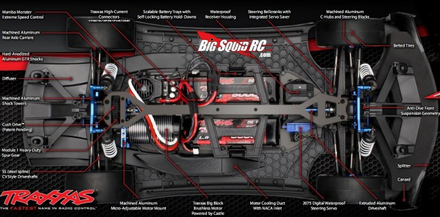 Traxxas XO-1 Box Side