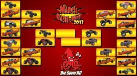 Bracket 2013 - Round 3