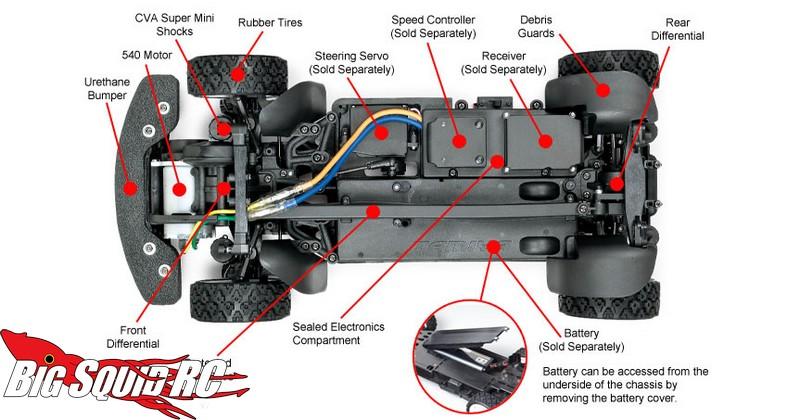Tamiya Subaru XV 4wd Kit « Big Squid RC – RC Car and Truck ...
