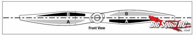 Prop Diagram