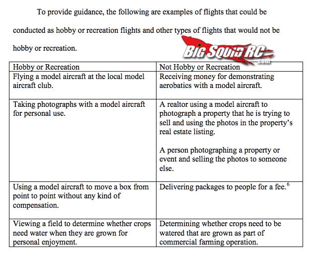 Hobby Rec Specifications