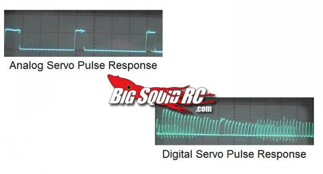 Analog Digital Signal Comparison