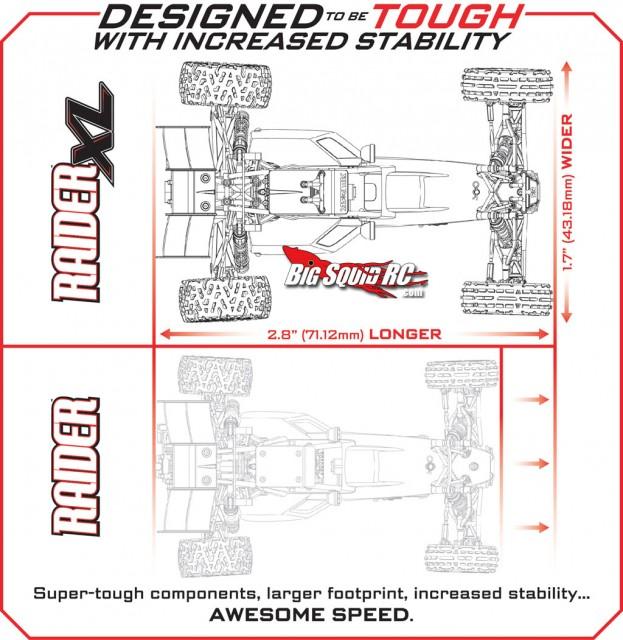 RAIDER-XL-Comparison