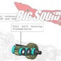 Axial Racing Yeti SCORE Trophy Truck