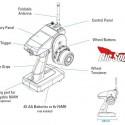 Ikonnik ET4 Radio System 2