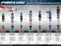 Pro-Line Shock Comparison Guide