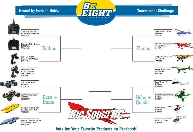 Horizon Hobby 8xEIGHT Tournament