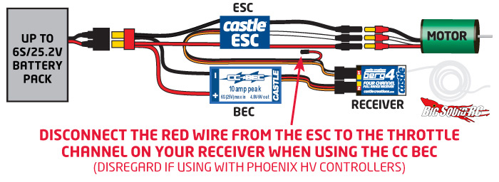 Servo wiring to castle bec RX Bypass