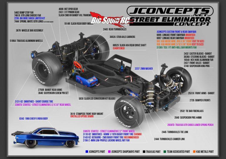JConcepts Street Eliminator Concept Car